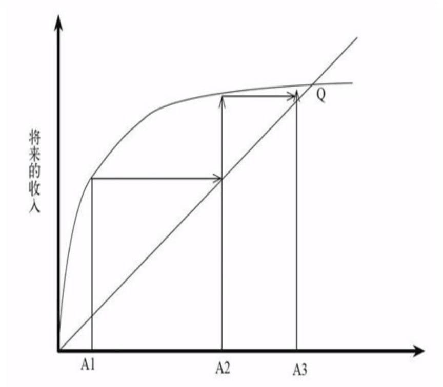 http://yuehanimage.test.upcdn.net/blog/2020-02-05-130905.jpg